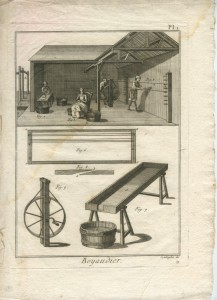 Diderot & Alambert's 'Encyclopedie', Paris 1750-67