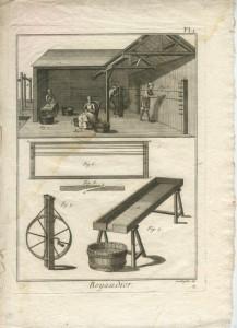Diderot & Alambert's 'Encyclopedie', Paris 1750-67