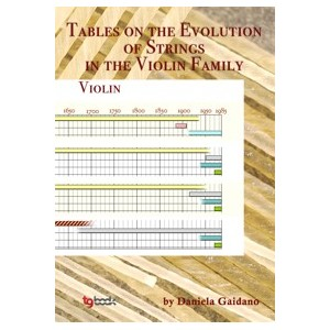tables-on-the-evolution-in-the-violin-family
