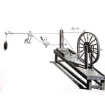 18th C.manual winding machine (Diderot & Alembert's